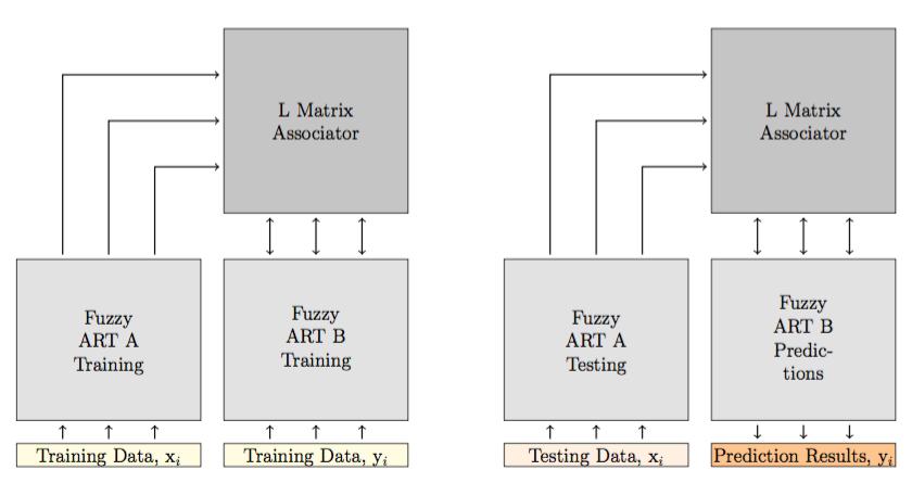 lapart-python documentation — lapart-python 0 0 1 documentation